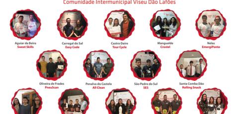 Final Intermunicipal da 6ª edição do Concurso de Ideias de Negócio