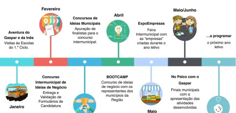 Empreendedorismo CIM RC – Cronograma 2017