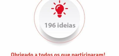 6ª Edição do Concurso de Ideias CIMVDL – 196 ideias